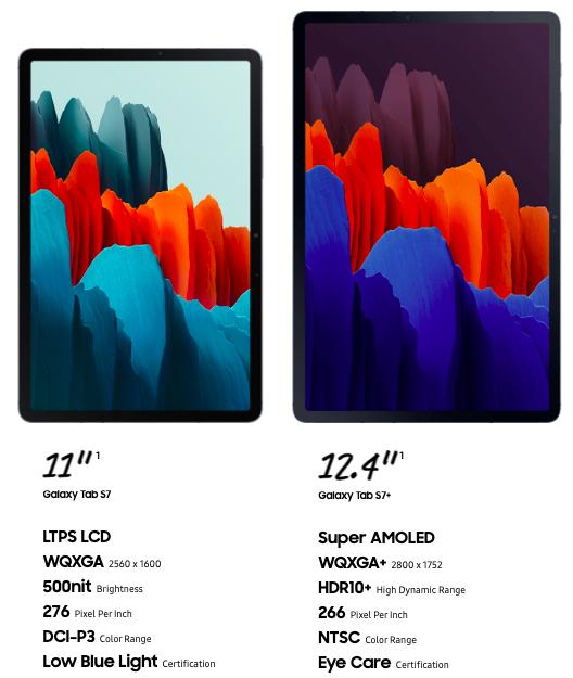 Samsung-galaxy-tab-s7-s7-browsebytes