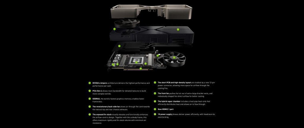geforce-rtx-3080-exploded-view
